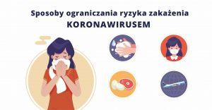 Infografiki - sposoby ograniczania ryzyka zakażenia koronawirusem: korzystanie z chusteczki, mycie rąk, gotowanie żywności, noszenie maseczki, bezpieczeństwo w podróży