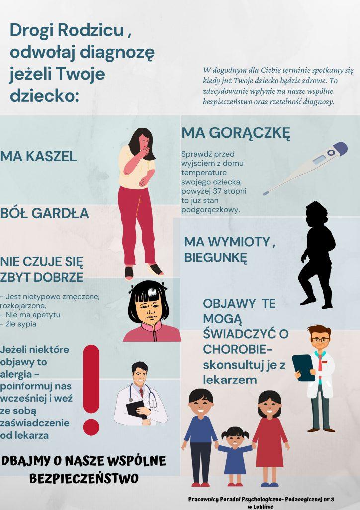 Drogi Rodzicu, odwołaj diagnozę jeżeli Twoje dziecko ma objawy choroby. Skonsultuj je z lekarzem. Dbajmy o nasze wspólne bezpieczeństwo.